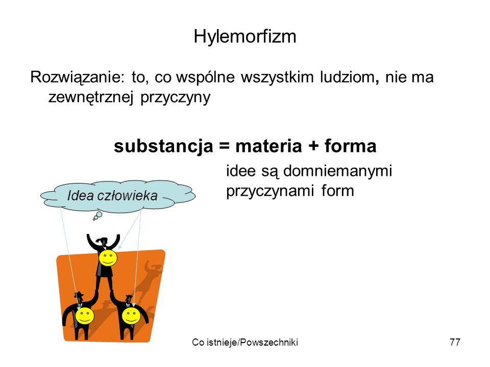 Co istnieje/Powszechniki77 Hylemorfizm Rozwiązanie: to, co wspólne wszystkim ludziom, nie ma zewnętrznej przyczyny substancja = materia + forma idee s