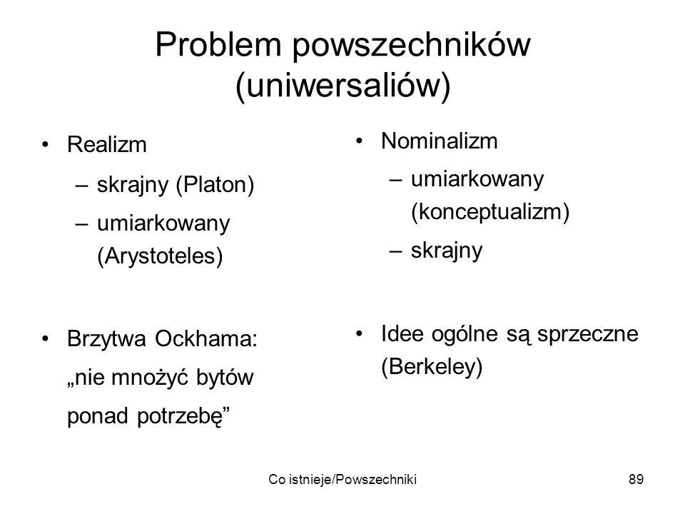 Co istnieje/Powszechniki89 Problem powszechników (uniwersaliów) Realizm –skrajny (Platon) –umiarkowany (Arystoteles) Brzytwa Ockhama: nie mnożyć bytów