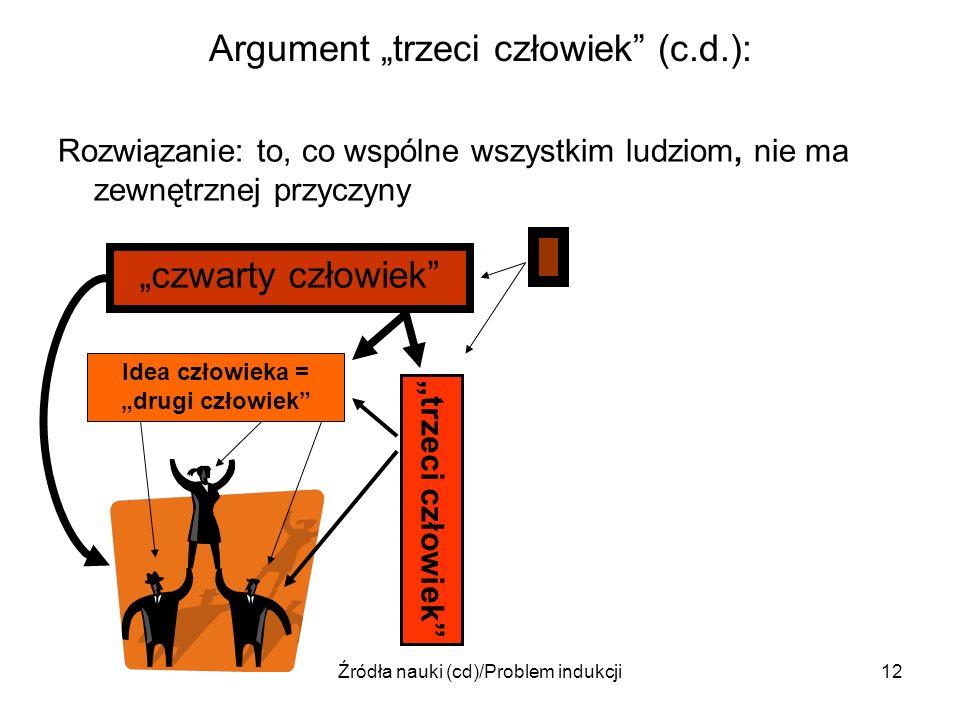 Źródła nauki (cd)/Problem indukcji12 Argument trzeci człowiek (c.d.): Rozwiązanie: to, co wspólne wszystkim ludziom, nie ma zewnętrznej przyczyny Idea