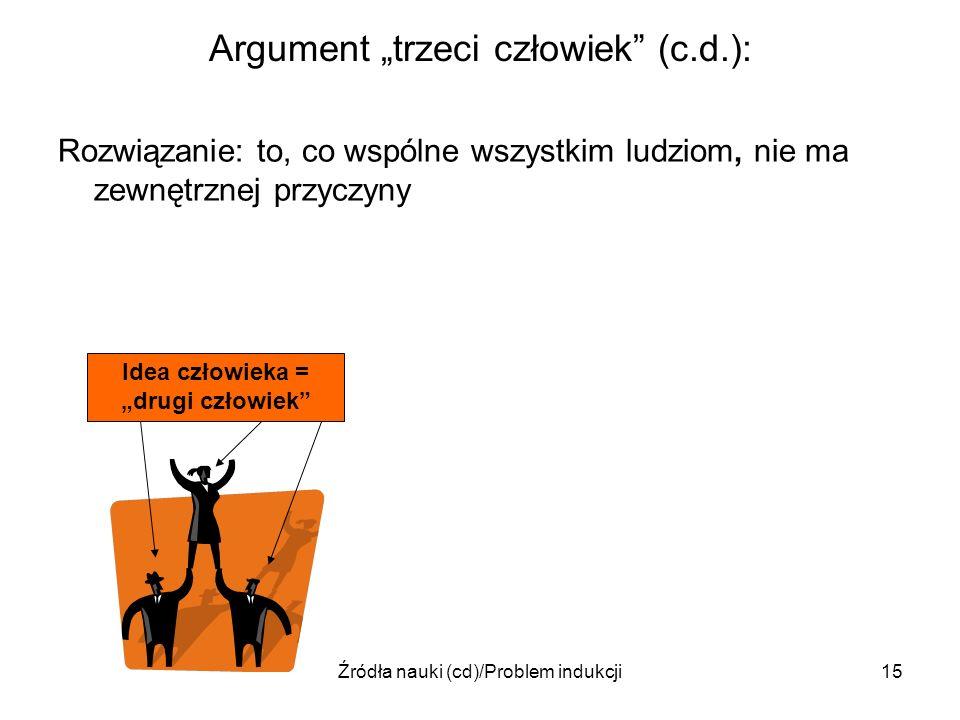 Źródła nauki (cd)/Problem indukcji15 Argument trzeci człowiek (c.d.): Rozwiązanie: to, co wspólne wszystkim ludziom, nie ma zewnętrznej przyczyny Idea