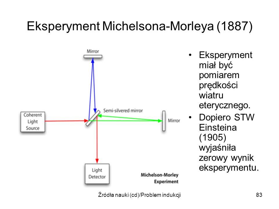 Źródła nauki (cd)/Problem indukcji83 Eksperyment Michelsona-Morleya (1887) Eksperyment miał być pomiarem prędkości wiatru eterycznego. Dopiero STW Ein