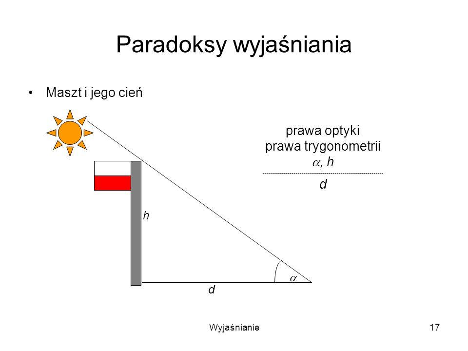 Wyjaśnianie17 Paradoksy wyjaśniania Maszt i jego cień h d prawa optyki prawa trygonometrii, h -------------------------------------------------------------- d