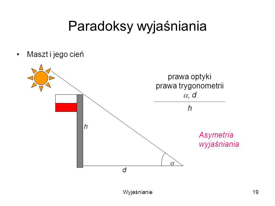 Wyjaśnianie19 Paradoksy wyjaśniania Maszt i jego cień h d prawa optyki prawa trygonometrii, d -------------------------------------------------------------- h Asymetria wyjaśniania