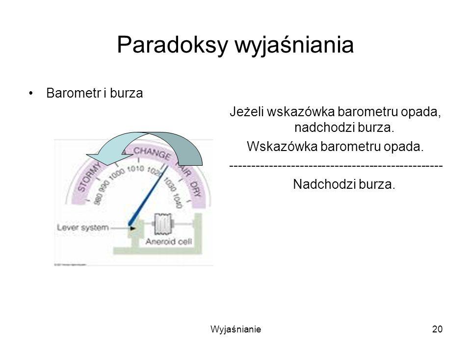 Wyjaśnianie20 Paradoksy wyjaśniania Barometr i burza Jeżeli wskazówka barometru opada, nadchodzi burza.