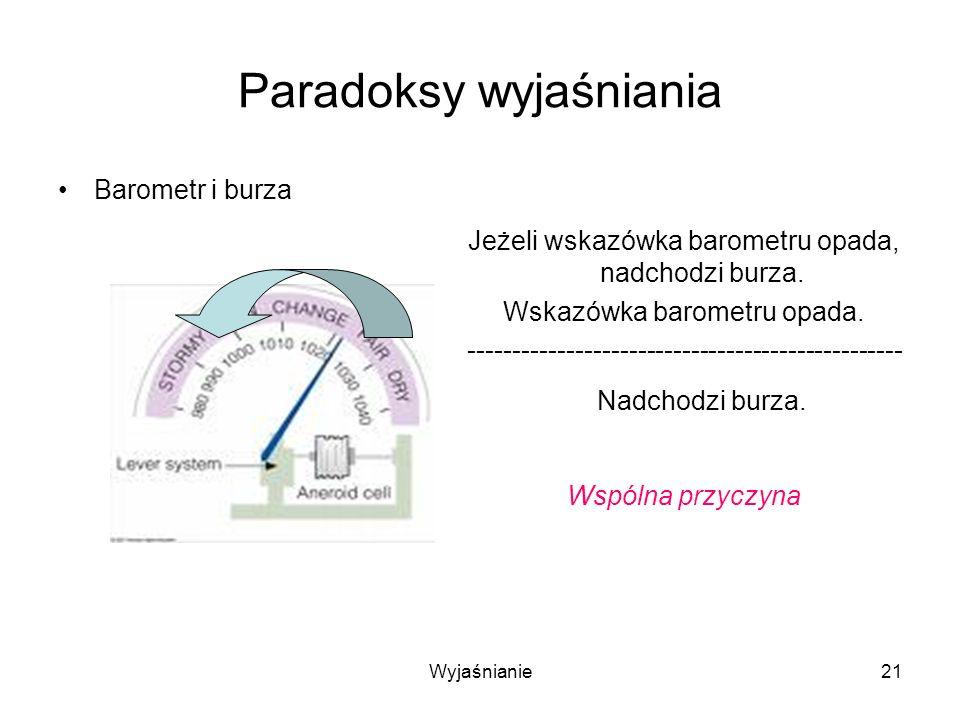 Wyjaśnianie21 Paradoksy wyjaśniania Barometr i burza Jeżeli wskazówka barometru opada, nadchodzi burza.
