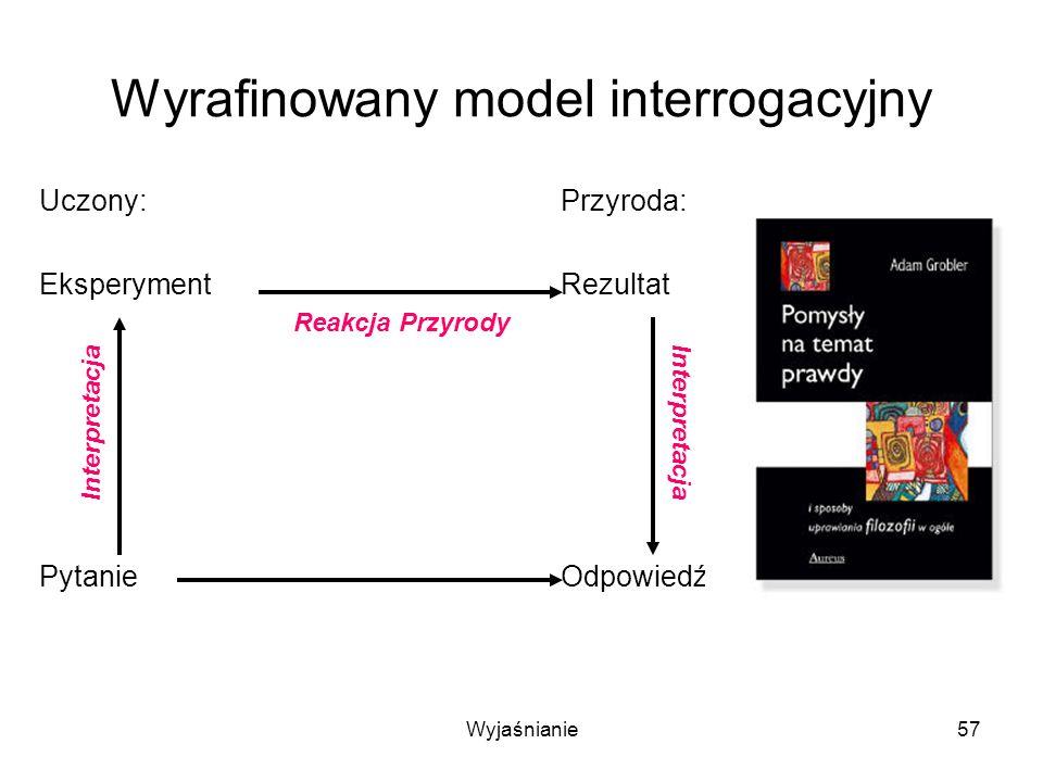 Wyjaśnianie57 Wyrafinowany model interrogacyjny Uczony:Przyroda: EksperymentRezultat PytanieOdpowiedź Reakcja Przyrody Interpretacja