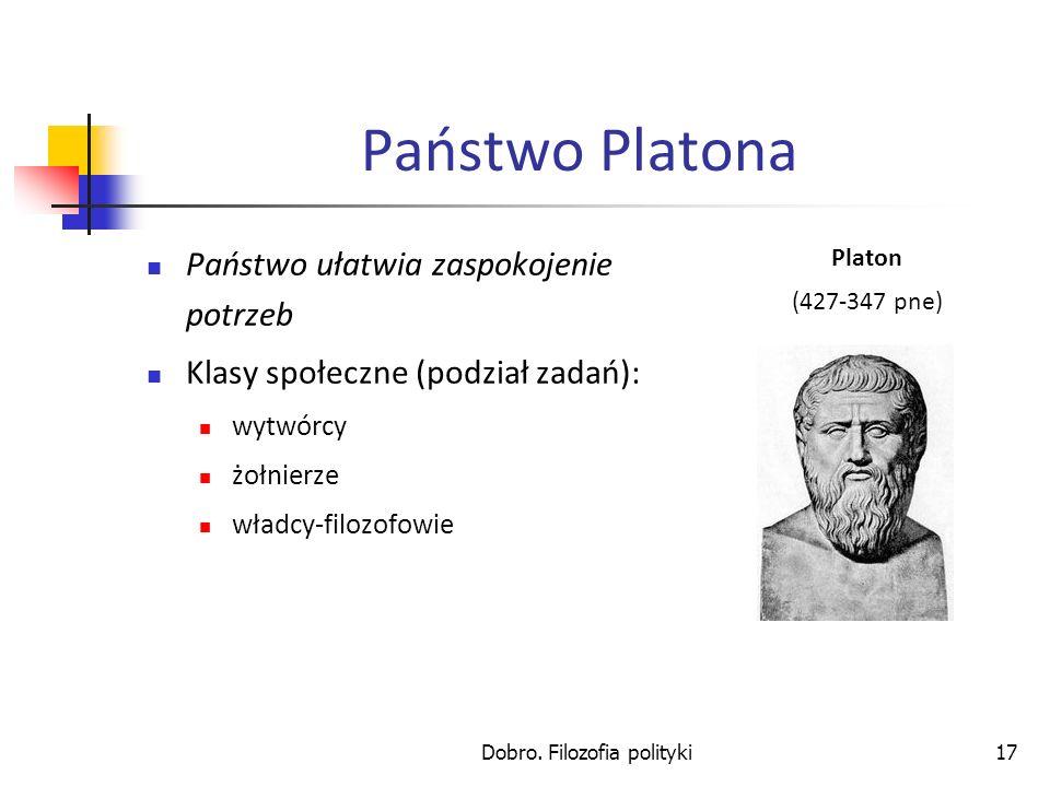 Dobro. Filozofia polityki17 Państwo Platona Państwo ułatwia zaspokojenie potrzeb Klasy społeczne (podział zadań): wytwórcy żołnierze władcy-filozofowi