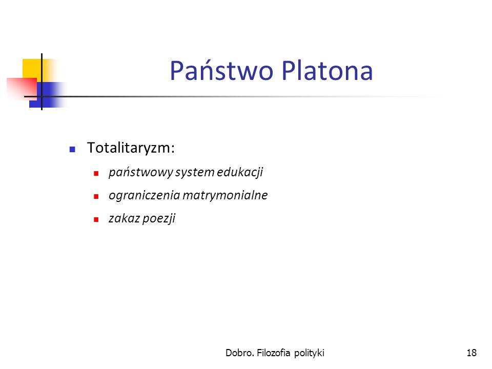 Dobro. Filozofia polityki18 Państwo Platona Totalitaryzm: państwowy system edukacji ograniczenia matrymonialne zakaz poezji