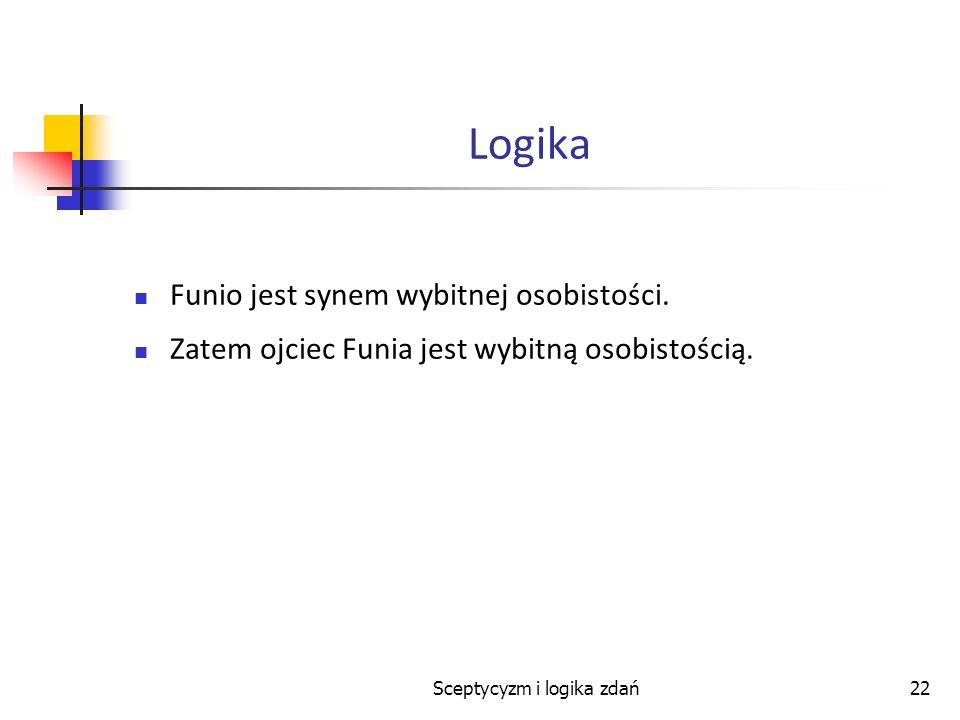 Sceptycyzm i logika zdań22 Logika Funio jest synem wybitnej osobistości. Zatem ojciec Funia jest wybitną osobistością.
