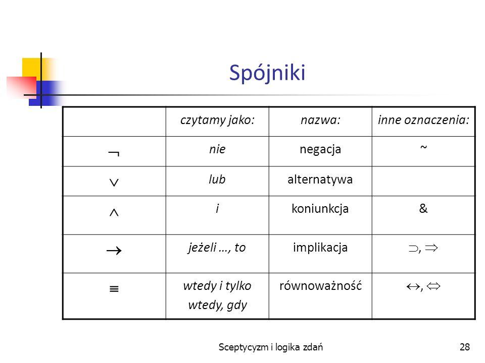 Sceptycyzm i logika zdań28 Spójniki czytamy jako:nazwa:inne oznaczenia: nienegacja~ lubalternatywa ikoniunkcja& jeżeli …, toimplikacja, wtedy i tylko