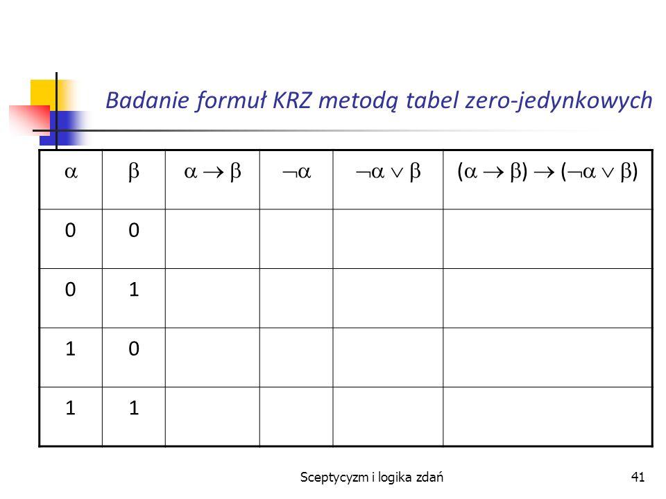 Sceptycyzm i logika zdań41 Badanie formuł KRZ metodą tabel zero-jedynkowych ( ) 00 01 10 11