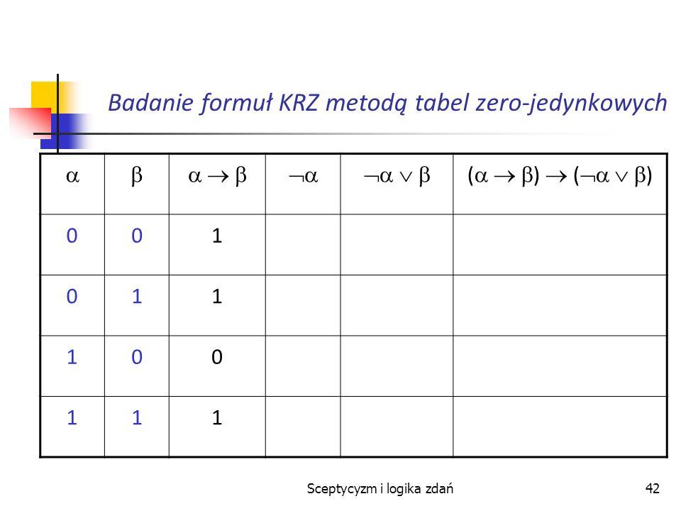 Sceptycyzm i logika zdań42 Badanie formuł KRZ metodą tabel zero-jedynkowych ( ) 001 011 100 111