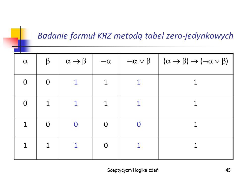 Sceptycyzm i logika zdań45 Badanie formuł KRZ metodą tabel zero-jedynkowych ( ) 001111 011111 100001 111011