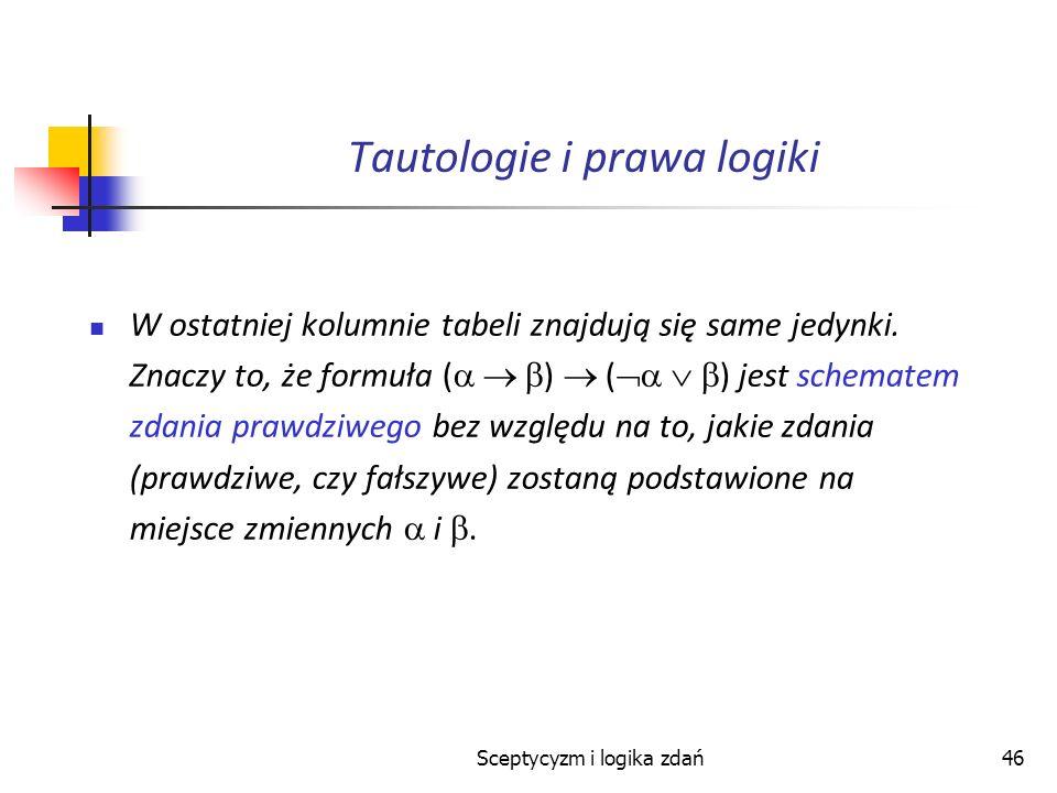 Sceptycyzm i logika zdań46 Tautologie i prawa logiki W ostatniej kolumnie tabeli znajdują się same jedynki. Znaczy to, że formuła ( ) ( ) jest schemat