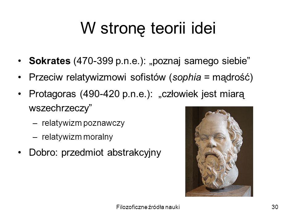 Filozoficzne źródła nauki30 W stronę teorii idei Sokrates (470-399 p.n.e.): poznaj samego siebie Przeciw relatywizmowi sofistów (sophia = mądrość) Pro