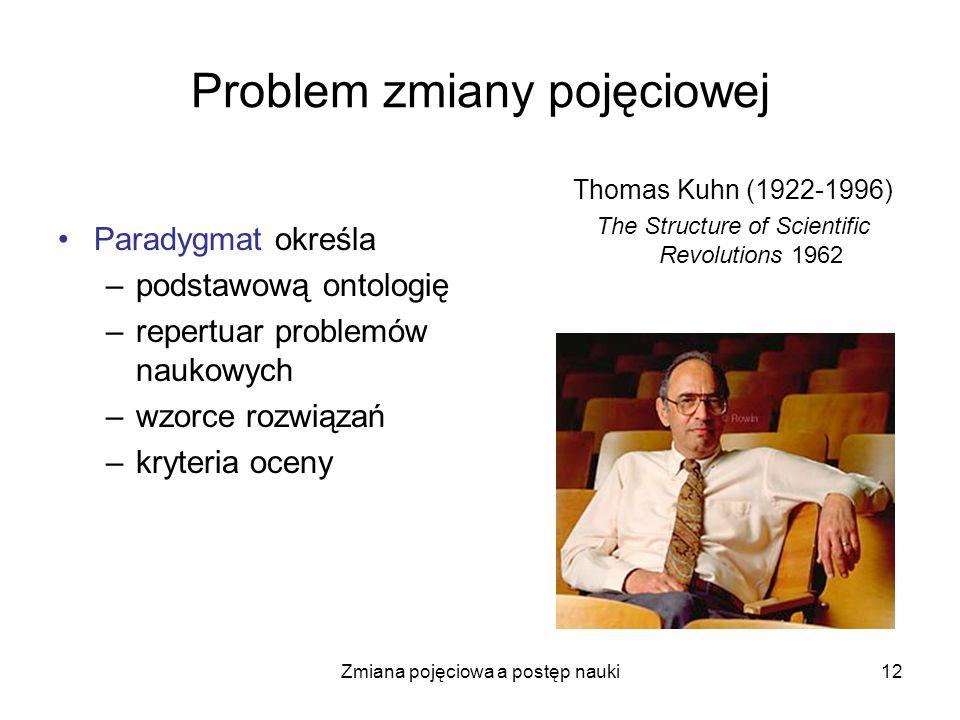 Zmiana pojęciowa a postęp nauki12 Problem zmiany pojęciowej Paradygmat określa –podstawową ontologię –repertuar problemów naukowych –wzorce rozwiązań
