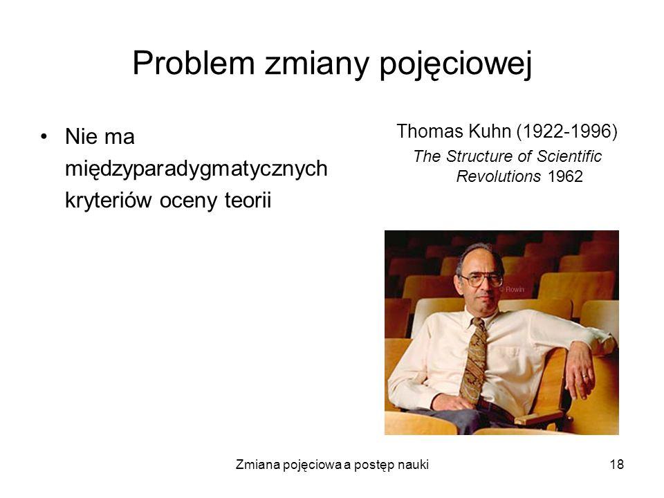 Zmiana pojęciowa a postęp nauki18 Problem zmiany pojęciowej Nie ma międzyparadygmatycznych kryteriów oceny teorii Thomas Kuhn (1922-1996) The Structur