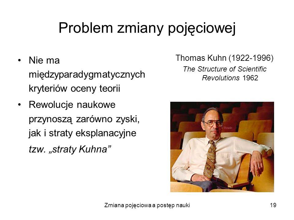 Zmiana pojęciowa a postęp nauki19 Problem zmiany pojęciowej Nie ma międzyparadygmatycznych kryteriów oceny teorii Rewolucje naukowe przynoszą zarówno