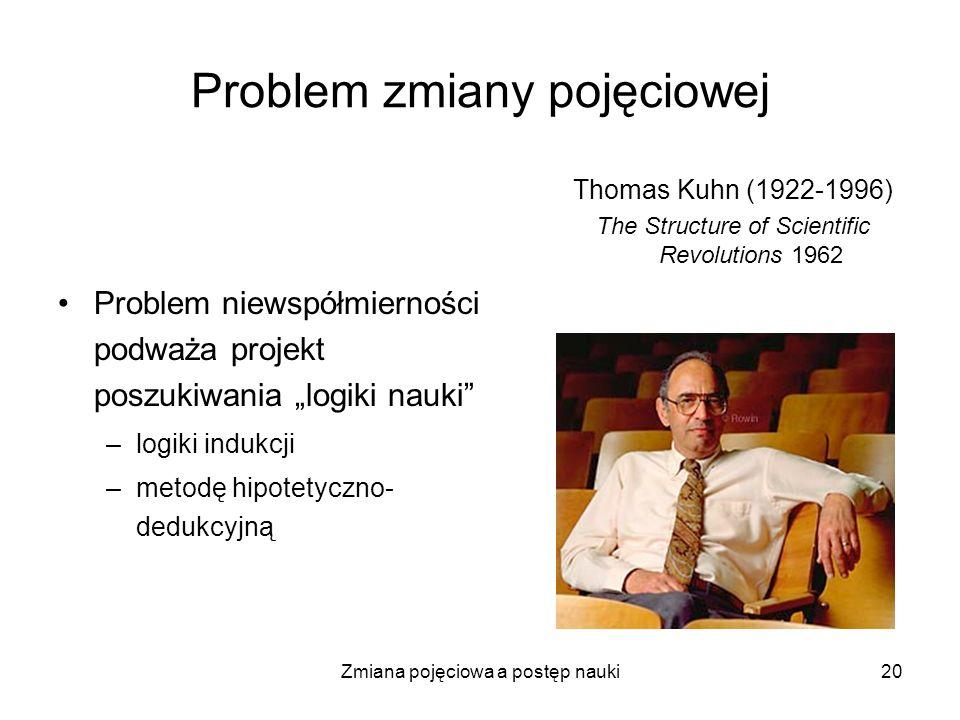 Zmiana pojęciowa a postęp nauki20 Problem zmiany pojęciowej Problem niewspółmierności podważa projekt poszukiwania logiki nauki –logiki indukcji –meto