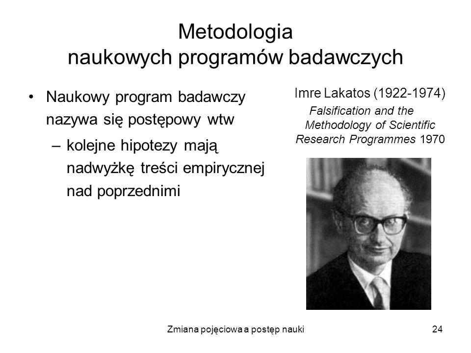 Zmiana pojęciowa a postęp nauki24 Metodologia naukowych programów badawczych Naukowy program badawczy nazywa się postępowy wtw –kolejne hipotezy mają
