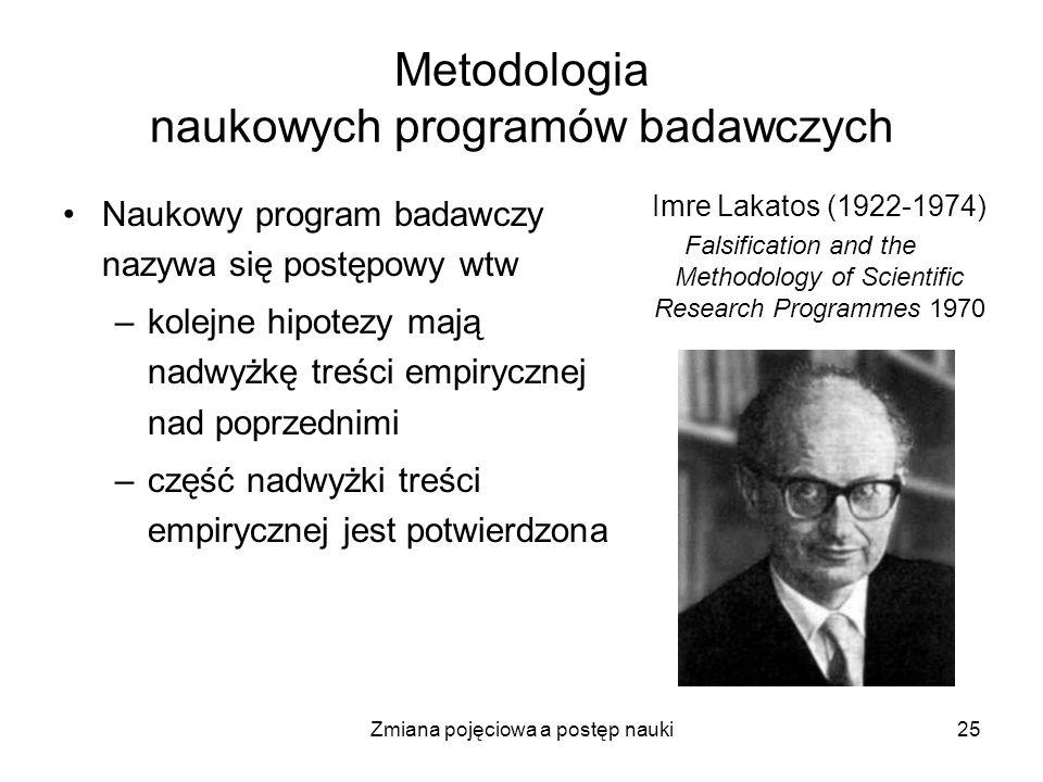 Zmiana pojęciowa a postęp nauki25 Metodologia naukowych programów badawczych Naukowy program badawczy nazywa się postępowy wtw –kolejne hipotezy mają