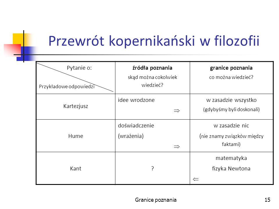 Granice poznania15 Przewrót kopernikański w filozofii Pytanie o: Przykładowe odpowiedzi źródła poznania skąd można cokolwiek wiedzieć.