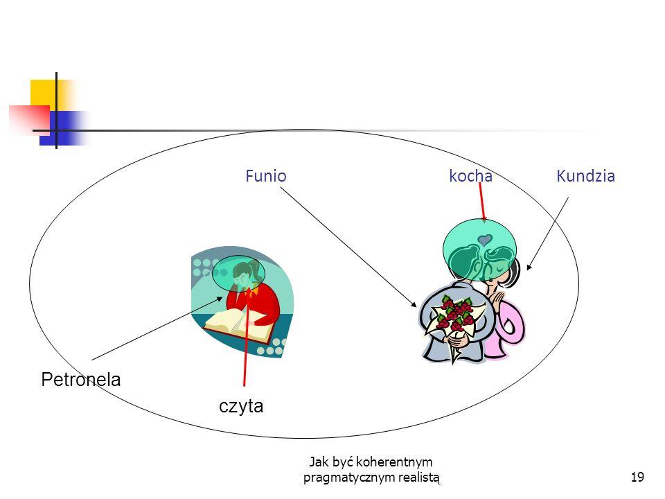 Jak być koherentnym pragmatycznym realistą19 Funio kocha Kundzia Petronela czyta
