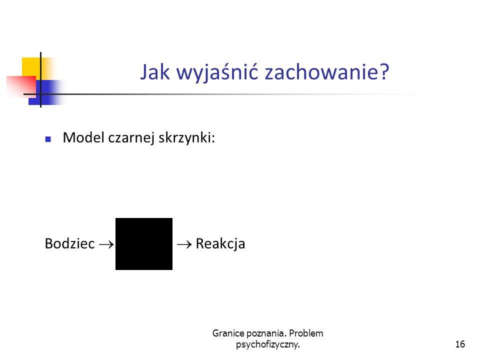 Granice poznania. Problem psychofizyczny.16 Jak wyjaśnić zachowanie? Model czarnej skrzynki: Bodziec Reakcja