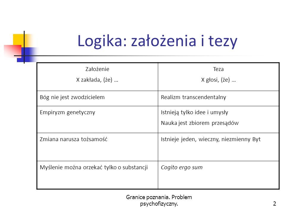 Granice poznania. Problem psychofizyczny.2 Logika: założenia i tezy Założenie X zakłada, (że) … Teza X głosi, (że) … Bóg nie jest zwodzicielemRealizm