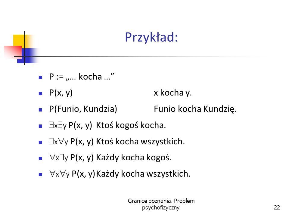 Granice poznania. Problem psychofizyczny.22 Przykład: P := … kocha … P(x, y)x kocha y. P(Funio, Kundzia)Funio kocha Kundzię. x y P(x, y)Ktoś kogoś koc