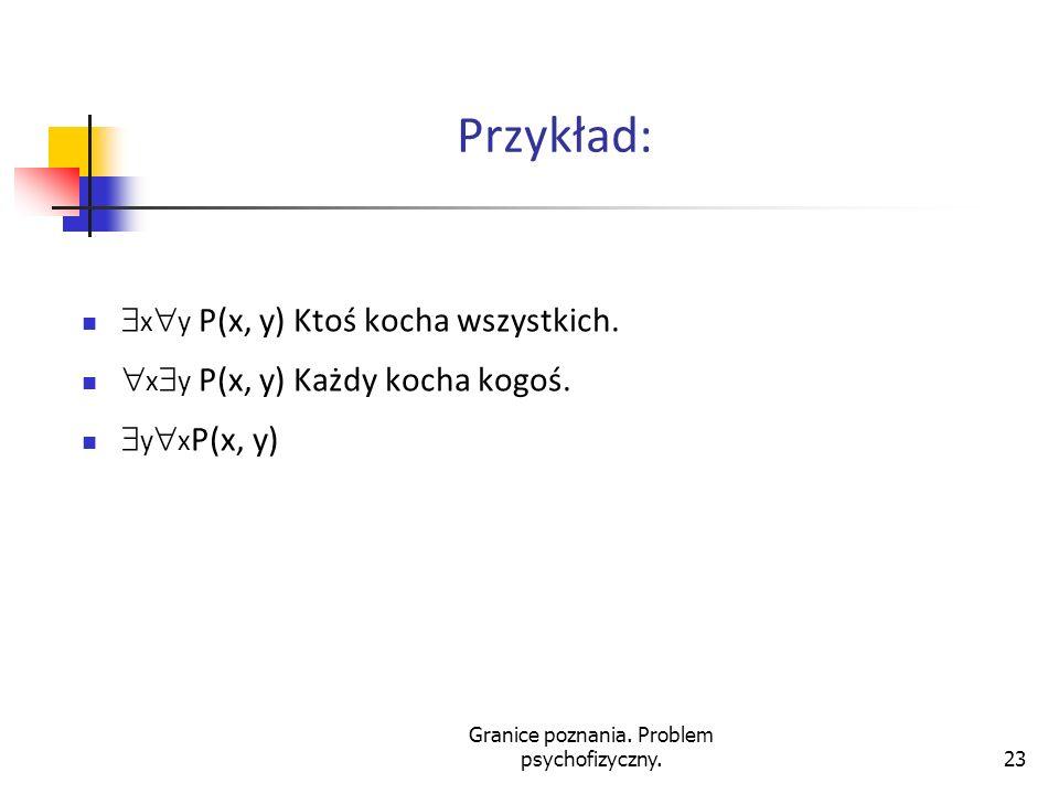Granice poznania. Problem psychofizyczny.23 Przykład: x y P(x, y)Ktoś kocha wszystkich. x y P(x, y)Każdy kocha kogoś. y x P(x, y)