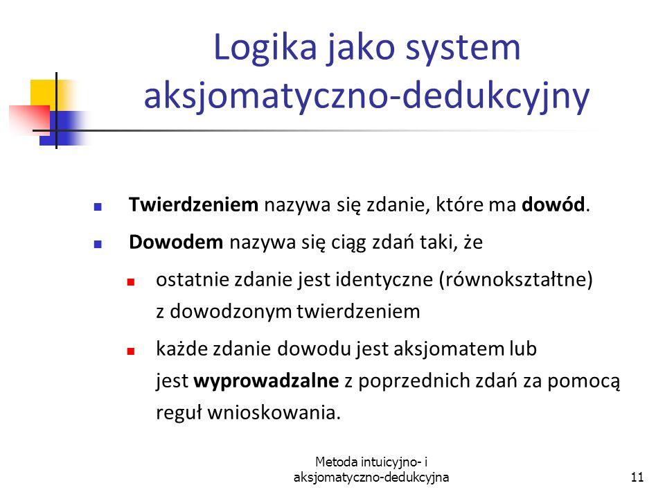 Metoda intuicyjno- i aksjomatyczno-dedukcyjna11 Logika jako system aksjomatyczno-dedukcyjny Twierdzeniem nazywa się zdanie, które ma dowód. Dowodem na