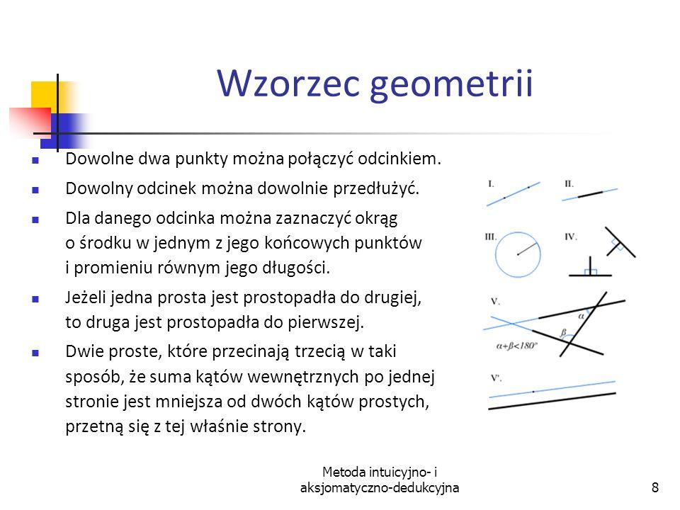Metoda intuicyjno- i aksjomatyczno-dedukcyjna8 Wzorzec geometrii Dowolne dwa punkty można połączyć odcinkiem. Dowolny odcinek można dowolnie przedłuży