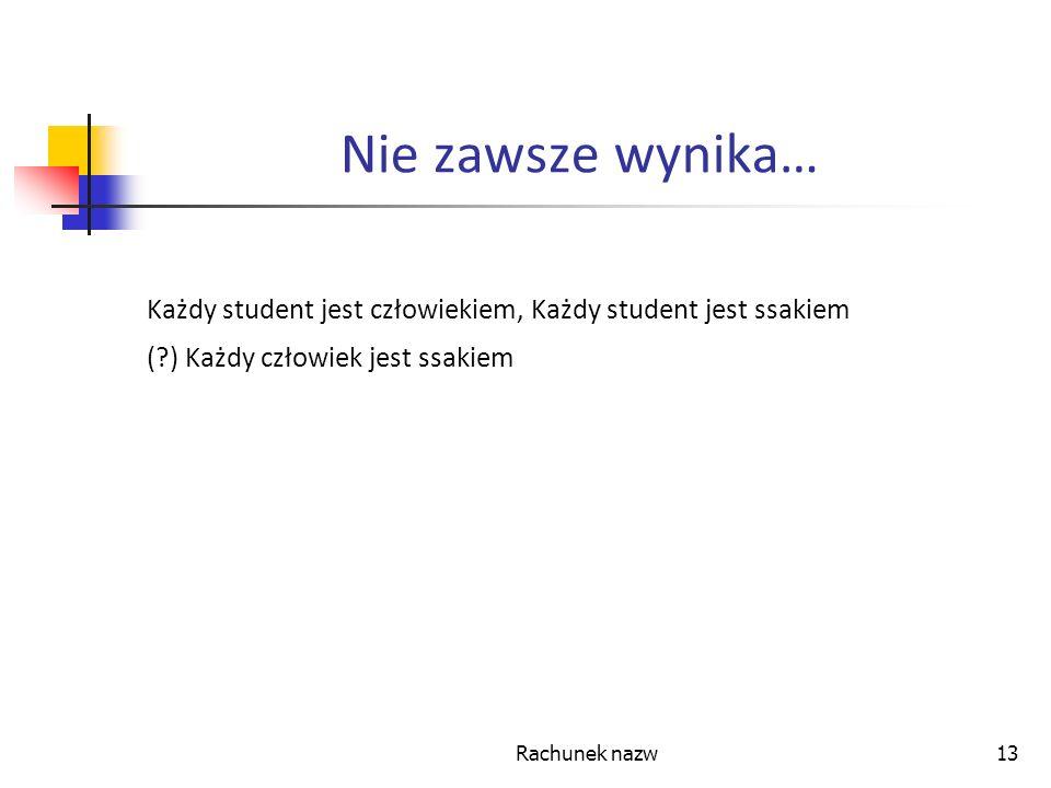 Rachunek nazw13 Nie zawsze wynika… Każdy student jest człowiekiem, Każdy student jest ssakiem (?) Każdy człowiek jest ssakiem