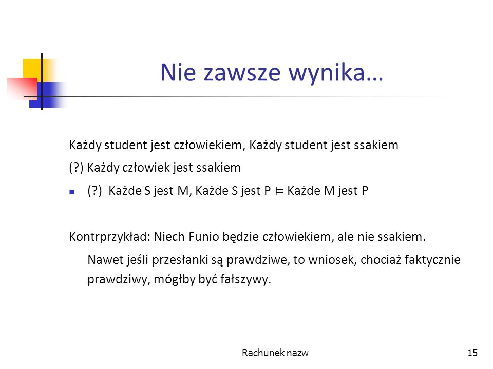 Rachunek nazw15 Nie zawsze wynika… Każdy student jest człowiekiem, Każdy student jest ssakiem (?) Każdy człowiek jest ssakiem (?) Każde S jest M, Każd