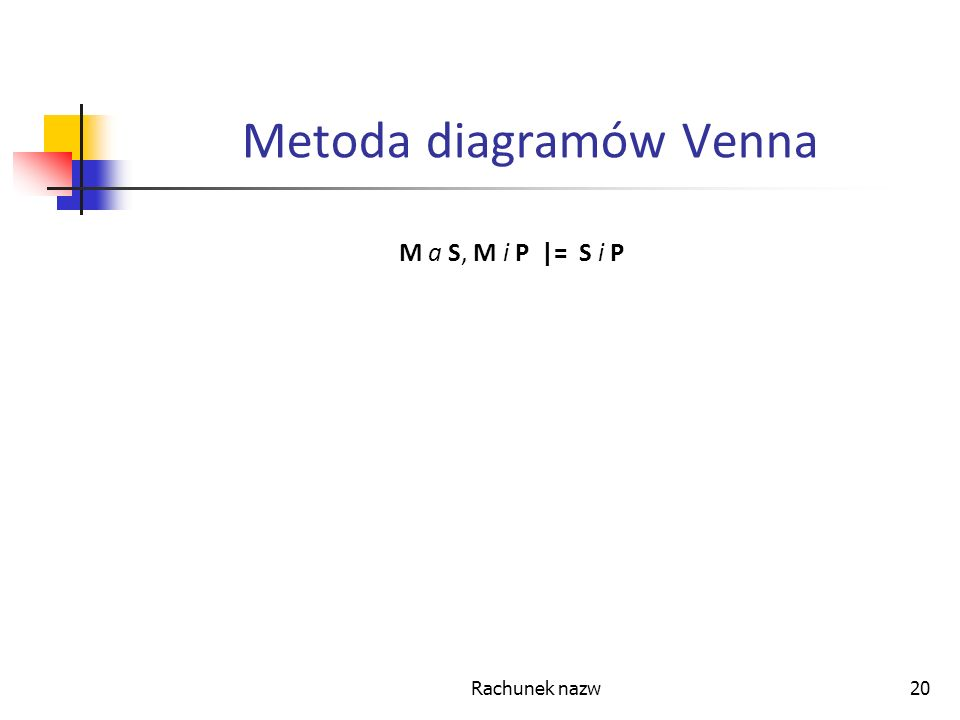 Rachunek nazw20 Metoda diagramów Venna M a S, M i P |= S i P