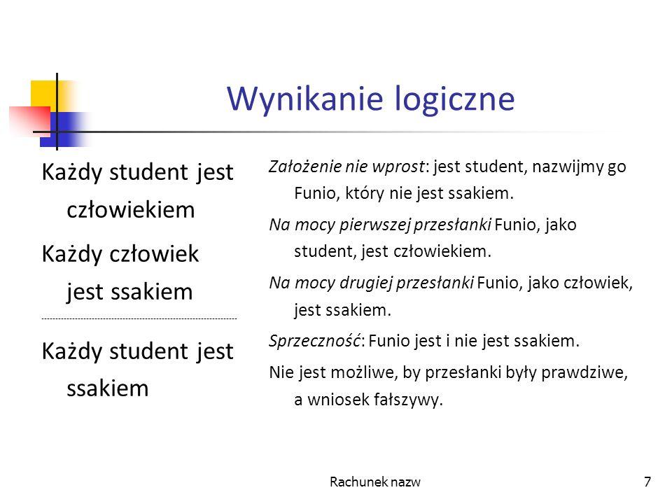 Rachunek nazw8 Wynikanie logiczne Każdy student jest człowiekiem Każdy człowiek jest ssakiem ---------------------------------------------------------------------- Każdy student jest ssakiem Założenie nie wprost: jest student, nazwijmy go Funio, który nie jest ssakiem.