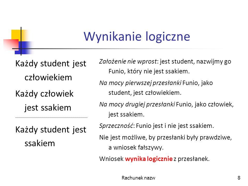 Rachunek nazw8 Wynikanie logiczne Każdy student jest człowiekiem Każdy człowiek jest ssakiem ---------------------------------------------------------