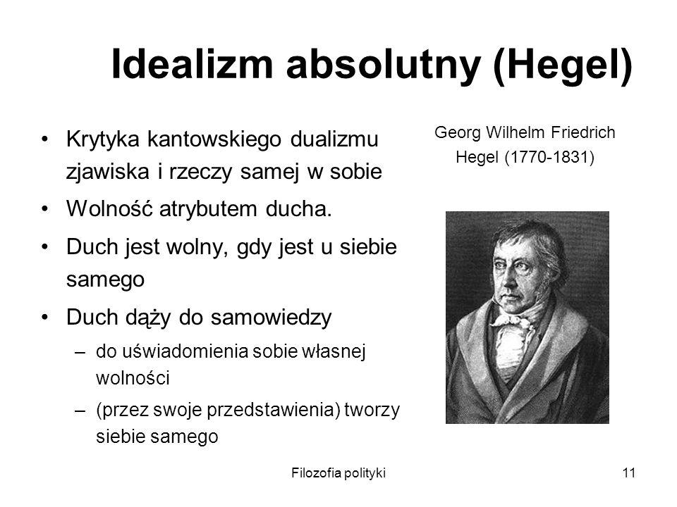 Filozofia polityki11 Idealizm absolutny (Hegel) Krytyka kantowskiego dualizmu zjawiska i rzeczy samej w sobie Wolność atrybutem ducha. Duch jest wolny