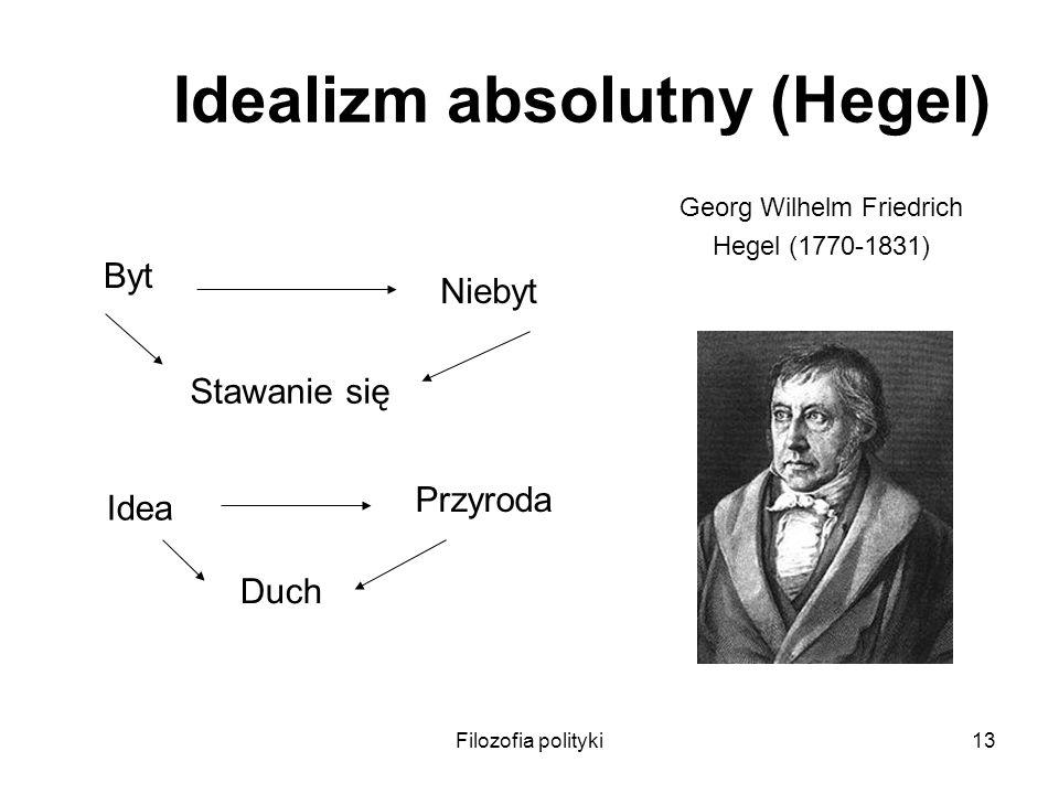 Filozofia polityki13 Idealizm absolutny (Hegel) Byt Georg Wilhelm Friedrich Hegel (1770-1831) Niebyt Stawanie się Idea Przyroda Duch