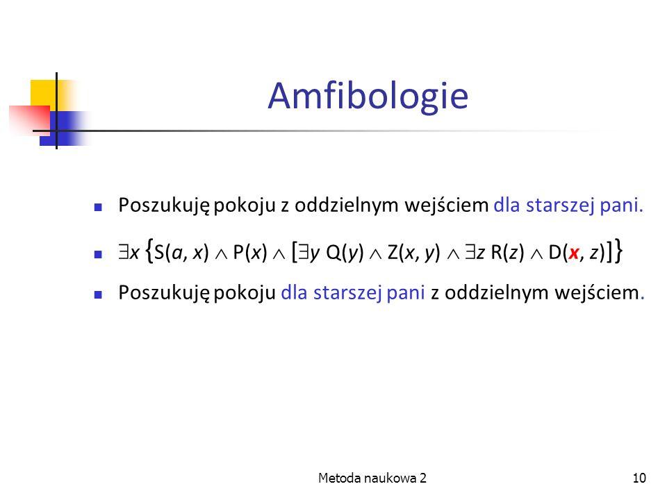 Metoda naukowa 210 Amfibologie Poszukuję pokoju z oddzielnym wejściem dla starszej pani. x { S(a, x) P(x) [ y Q(y) Z(x, y) z R(z) D(x, z) ] } Poszukuj