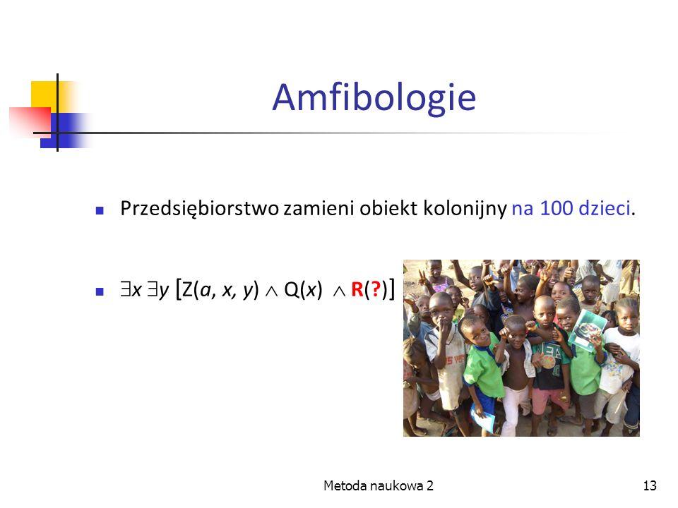 Metoda naukowa 213 Amfibologie Przedsiębiorstwo zamieni obiekt kolonijny na 100 dzieci. x y [ Z(a, x, y) Q(x) R(?) ]