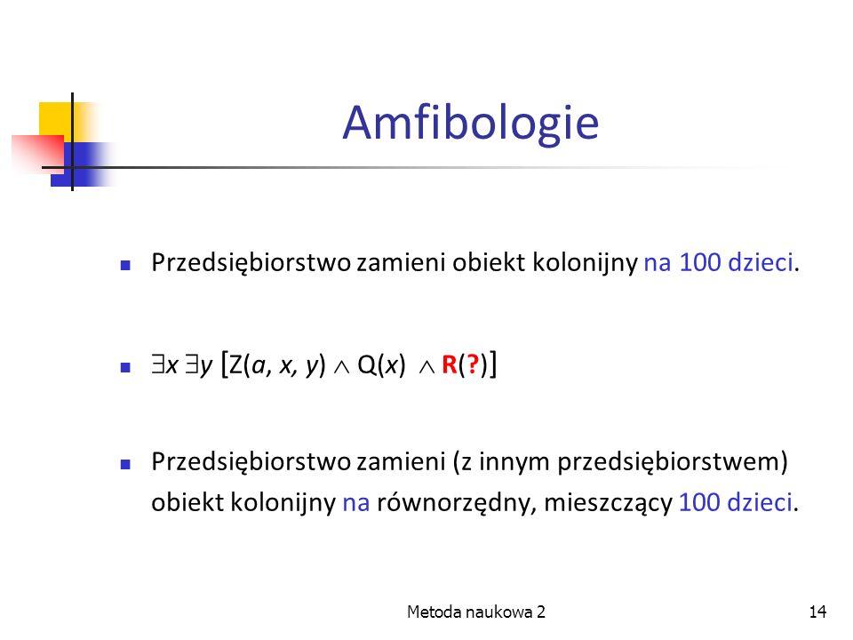 Metoda naukowa 214 Amfibologie Przedsiębiorstwo zamieni obiekt kolonijny na 100 dzieci. x y [ Z(a, x, y) Q(x) R(?) ] Przedsiębiorstwo zamieni (z innym