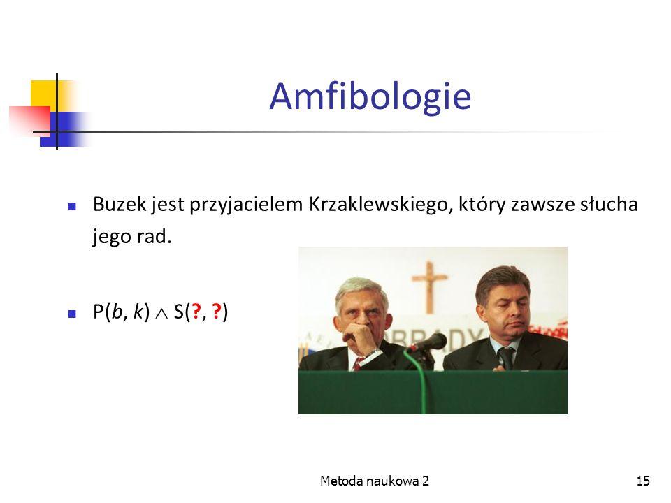 Metoda naukowa 215 Amfibologie Buzek jest przyjacielem Krzaklewskiego, który zawsze słucha jego rad. P(b, k) S(?, ?)
