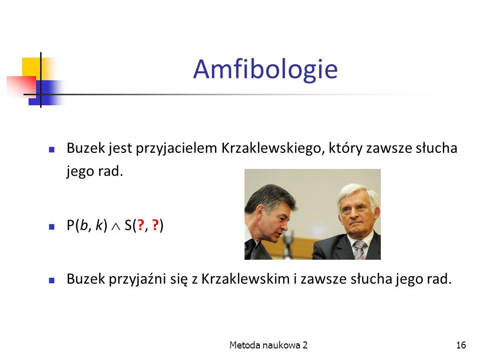 Metoda naukowa 216 Amfibologie Buzek jest przyjacielem Krzaklewskiego, który zawsze słucha jego rad. P(b, k) S(?, ?) Buzek przyjaźni się z Krzaklewski