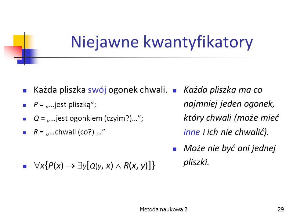 Metoda naukowa 229 Niejawne kwantyfikatory Każda pliszka swój ogonek chwali. P = …jest pliszką; Q = …jest ogonkiem (czyim?)…; R = …chwali (co?) … x {