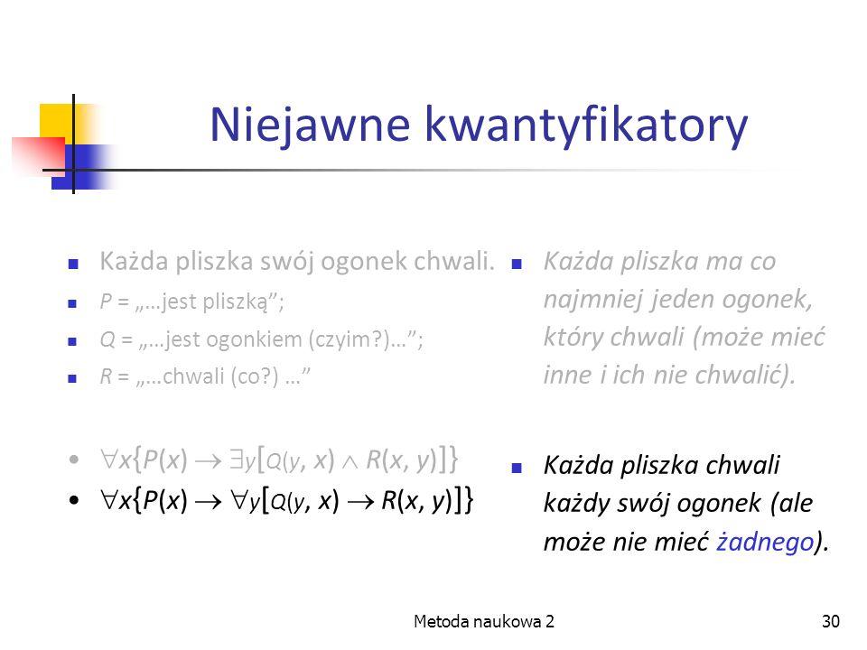 Metoda naukowa 230 Niejawne kwantyfikatory Każda pliszka swój ogonek chwali. P = …jest pliszką; Q = …jest ogonkiem (czyim?)…; R = …chwali (co?) … x {