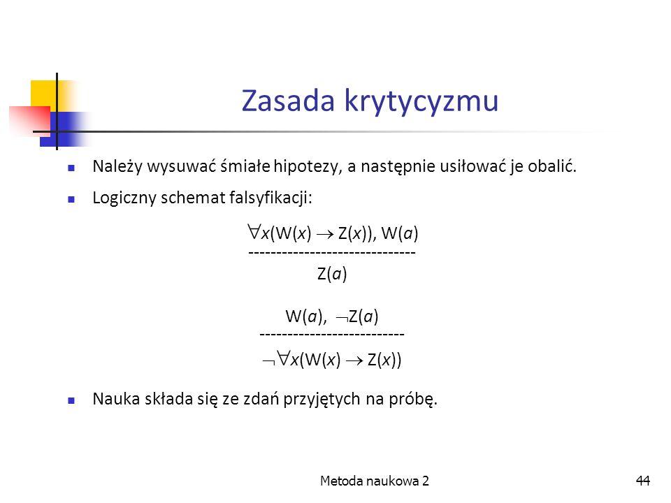 Metoda naukowa 244 Zasada krytycyzmu Należy wysuwać śmiałe hipotezy, a następnie usiłować je obalić. Logiczny schemat falsyfikacji: x(W(x) Z(x)), W(a)