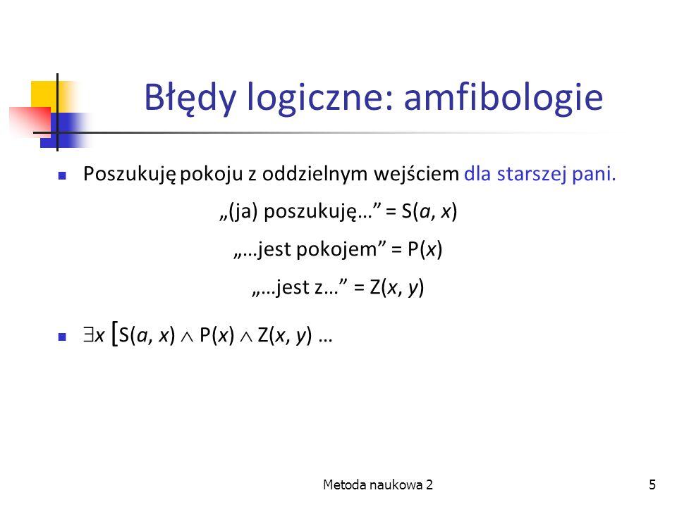 Metoda naukowa 25 Błędy logiczne: amfibologie Poszukuję pokoju z oddzielnym wejściem dla starszej pani. (ja) poszukuję… = S(a, x) …jest pokojem = P(x)