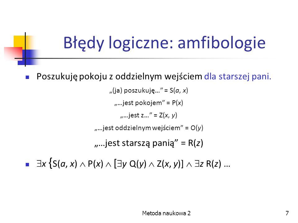 Metoda naukowa 27 Błędy logiczne: amfibologie Poszukuję pokoju z oddzielnym wejściem dla starszej pani. (ja) poszukuję… = S(a, x) …jest pokojem = P(x)